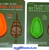 Drennan In Line Flat Method Feeders koszyk + forma